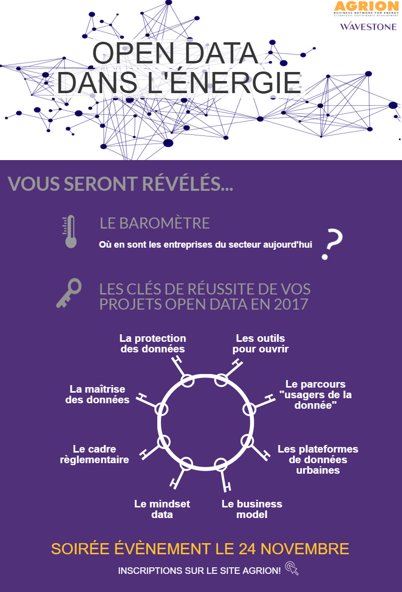 Infographie Open Data - énergie