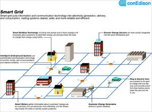 smartgrid-650