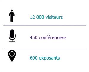 EUW visiteurs