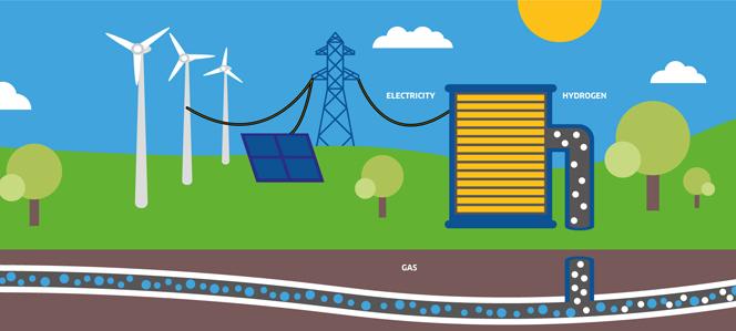 Le power-to-gas, une solution d'avenir