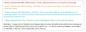 Légende - Evolution des prix du lithium
