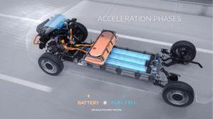 Phases-d'accélération-avec-batteries-et-pile