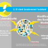 [Infographie] L'Industrial Internet of Things dans l'énergie