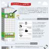 [Infographie] Qu'est-ce que le Green Button ?