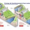 STEP : la révolution du stockage d'énergie est en marche